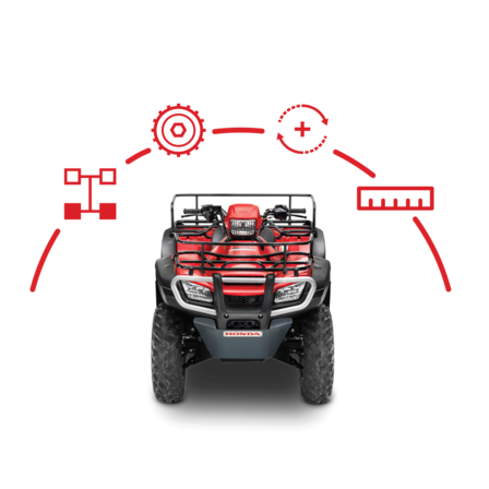 Front facing ATV with specification illustration.