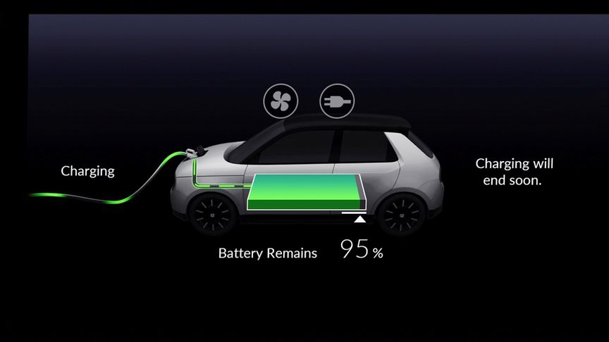 Graphic of the battery charging progress