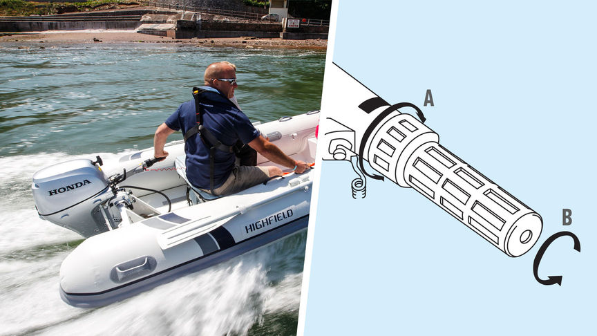 Left: Boat being used by model, coastal location. Right: Illustration of Forward Mount Shift Lever.